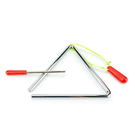 Tam giác chuông